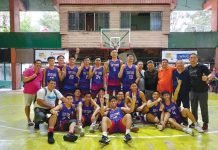 Team roster of the Bacolod Tay Tung Thunderbolts.